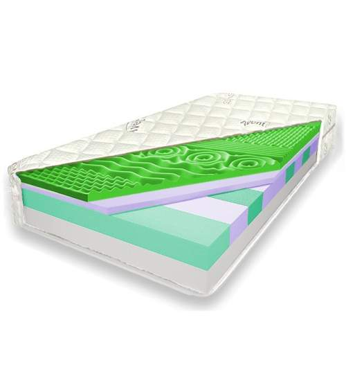 Saltea ortopedica, 9 Zone de duritate, husa hipoalergica, 160x200 cm, inaltime 19cm pentru pat dublu matrimonial